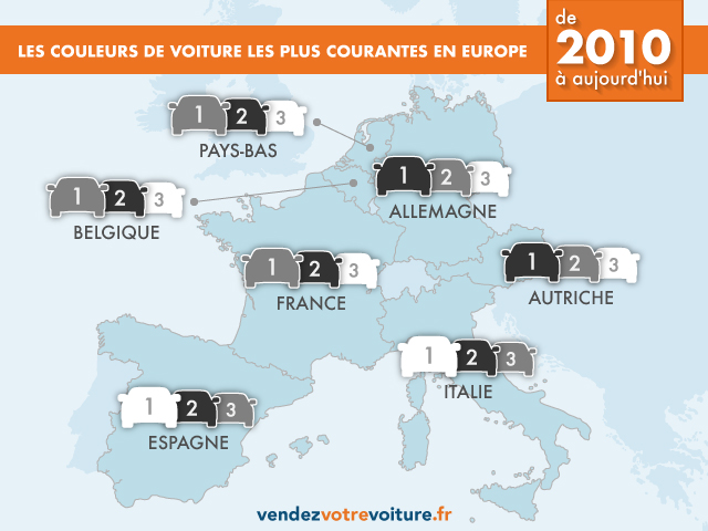 couleurs populaires en europe 2010